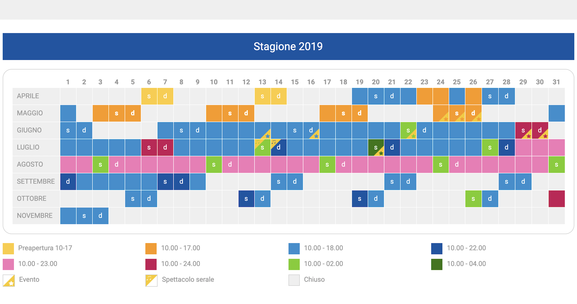 calendario rainbow magicland 2019
